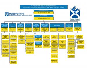 DGNN Updated Org Chart - Full Org Chart